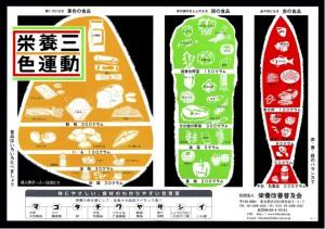 栄養三色運動のポスター 出典:http://www.fukyukai.jp/pdf/eiyou.pdf