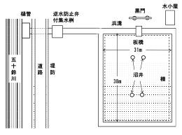 図1 御塩浜平面図(矢野, 1994 を改変)