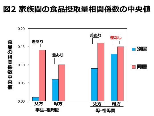 スライド2 (1)
